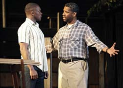 character analysis of jim in fences a play by august wilson Fences analysis literary devices in august wilson's voice is a unique blend of african-american dialect and heightened poetry fences is a very accessible play.